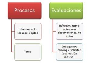esquema reclutamiento y seleccion